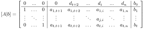 [A|b]=\left[\begin{array}[]{ccc|cccccc|c}0&...&0&0&d_{{t+2}}&...&d_{i}&...&d_{n}&b_{0}\ \hline 1&\ldots&0&a_{{1,t+1}}&a_{{1,t+2}}&...&a_{{1,i}}&...&a_{{1,n}}&b_{1}\ \vdots&\ddots&\vdots&\vdots&\vdots&\ddots&a_{{j,i}}&\ddots&\vdots&\vdots\ 0&\ldots&1&a_{{t,t+1}}&a_{{t,t+2}}&\ldots&a_{{t,i}}&\ldots&a_{{t,n}}&b_{t}\end{array}\right]